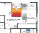 寝室に絨毯・ラグ・カーペットを敷く3つのメリット
